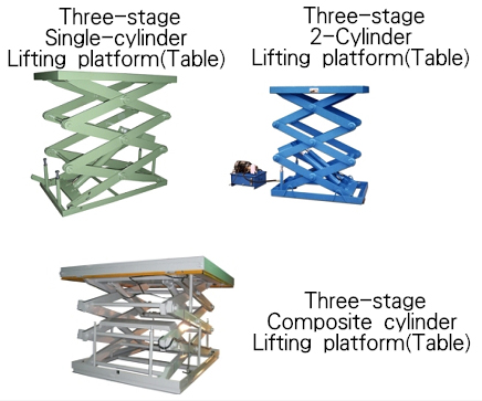Electric Lift Platform Three-Stage Composite Cylinder